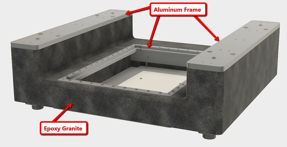 Aluminum frame of epoxy granite machine base