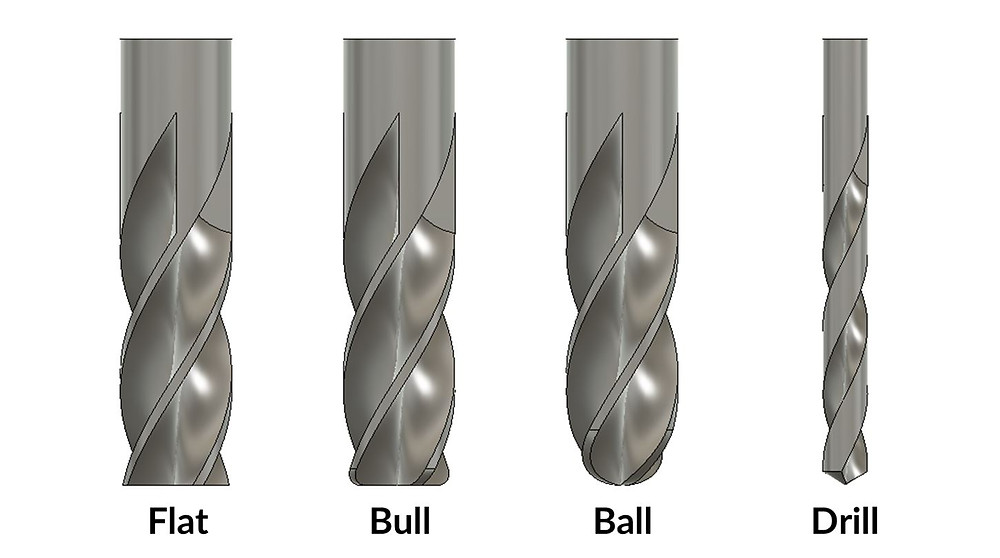 Common types of cutting tools used in CNC machining