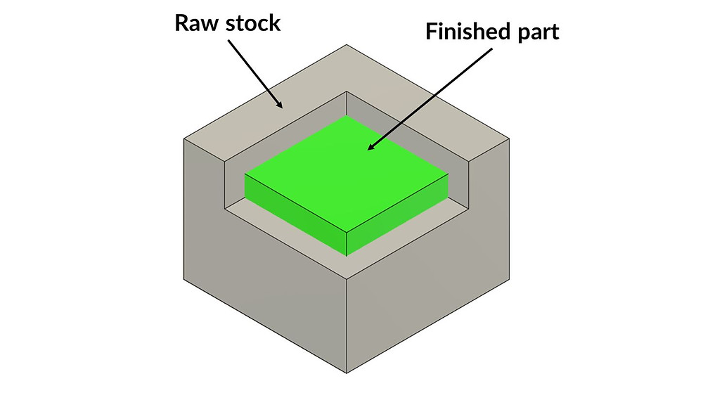 Considerations on raw stock size when designing parts for CNC milling process