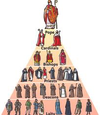 9.20 Church hierarchy.jpg