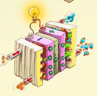 Hydrogen cell