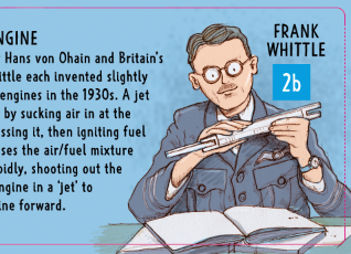 Frank Whittle inventer of the jet engine