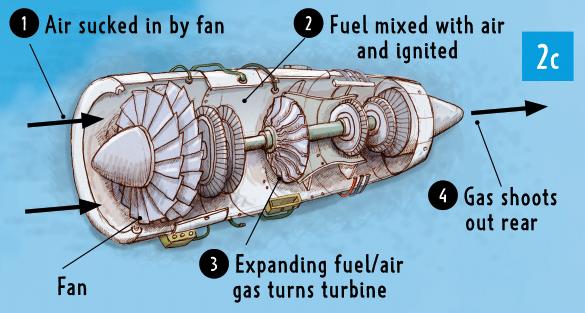 Jet engine spread 4 flap detail