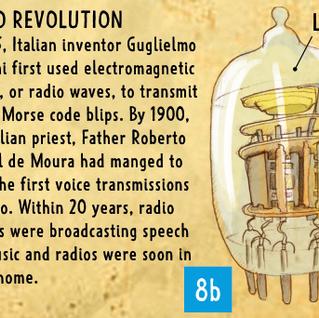 Radio valve