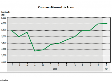 Se fortalece el consumo de acero en América Latina