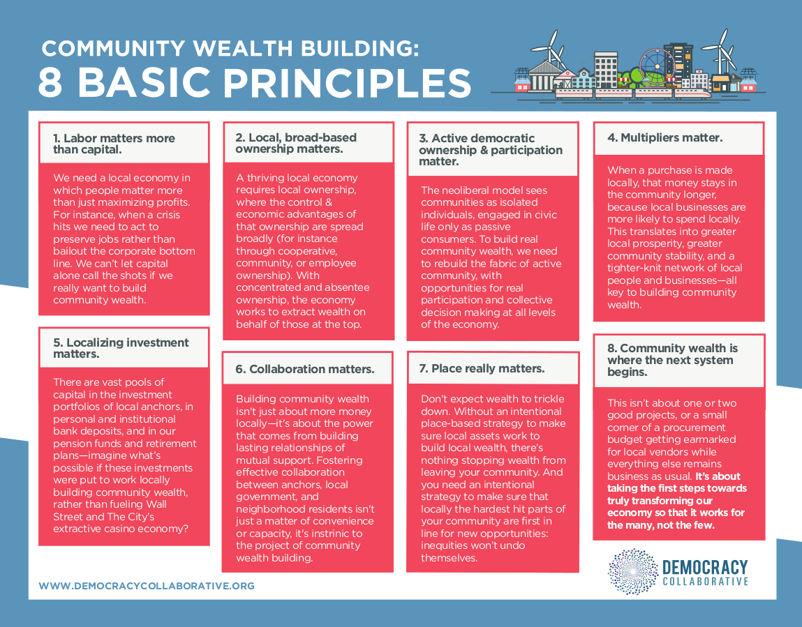 Eight Basic Principles of Community Wealth Building