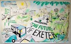 Net Zero Exeter