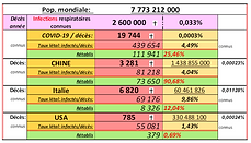 Stats-tableau1.png