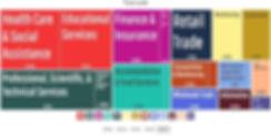 Dormont - Employment by Industries (2).j
