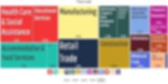Verona - Employment by Industries (2).jp