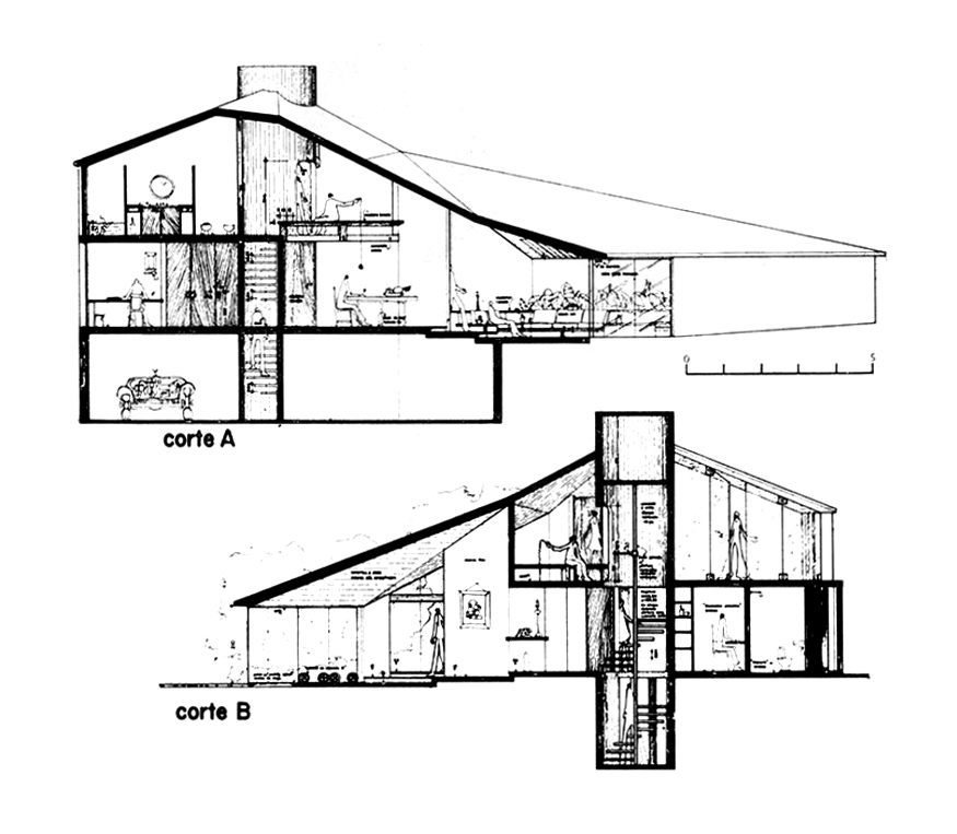 residência FTD