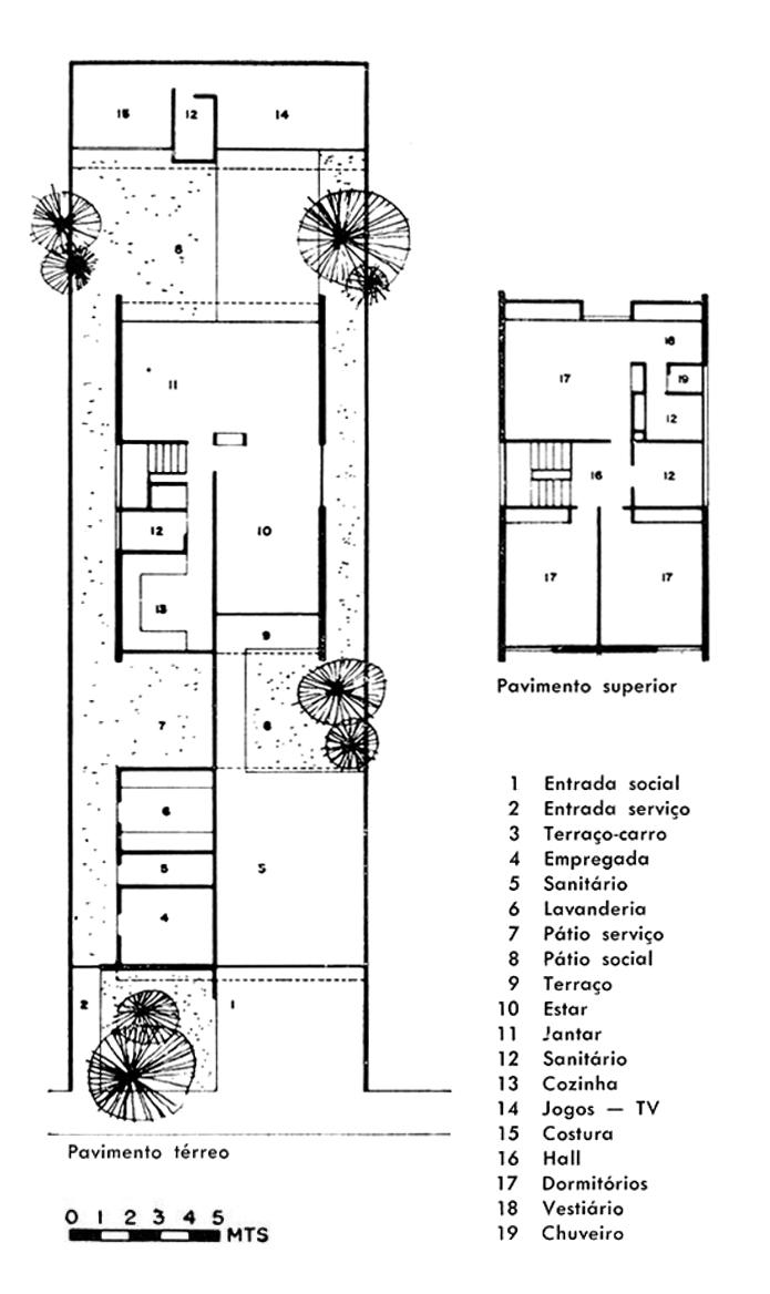 residência ruy kfouri