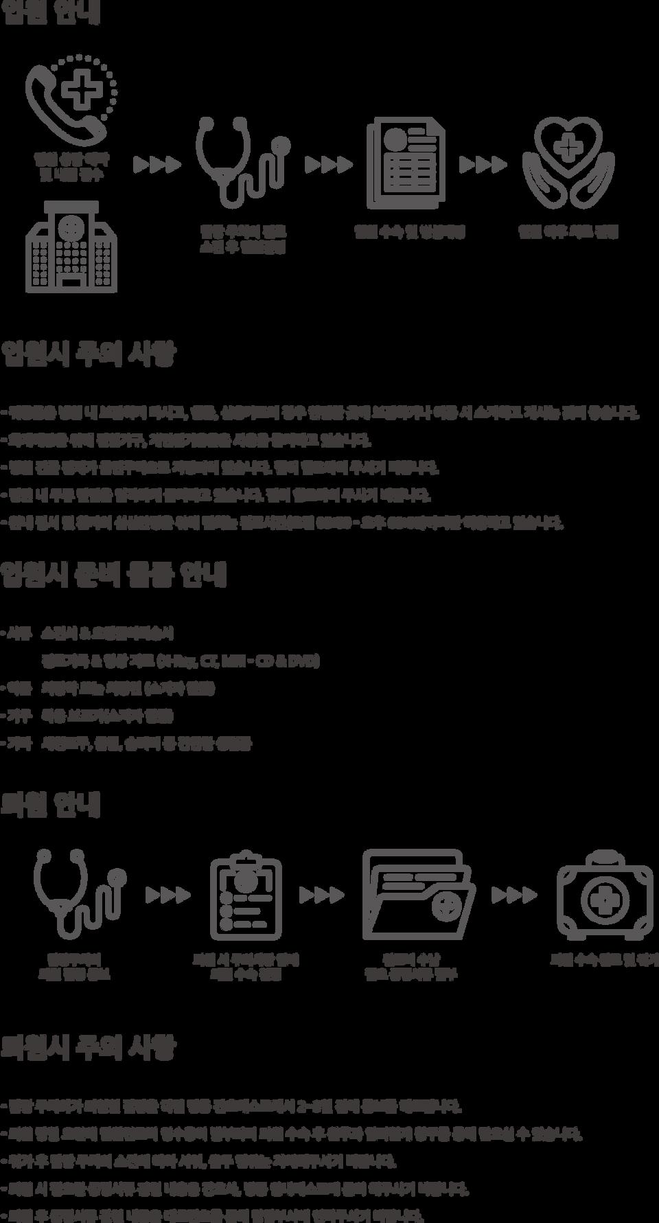 입퇴원 안내문.png