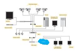 Техническая иллюстрация