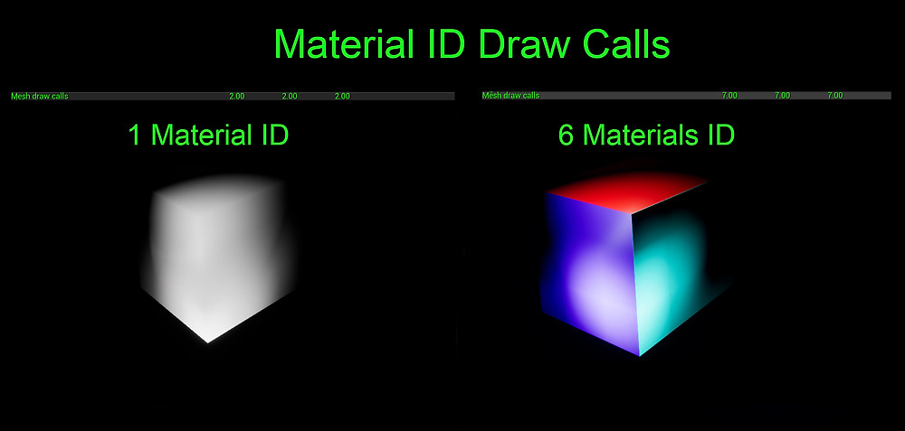 Differences between cubes with different material ID quantities.