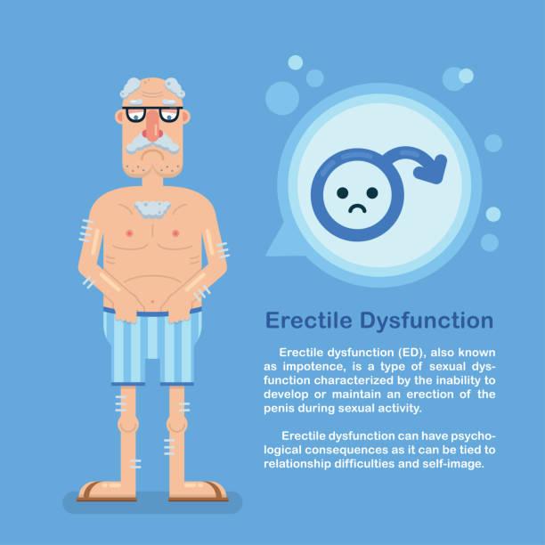 erectile dysfunction LAVIPconsulting