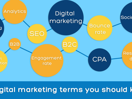 20 Digital marketing terms you should know