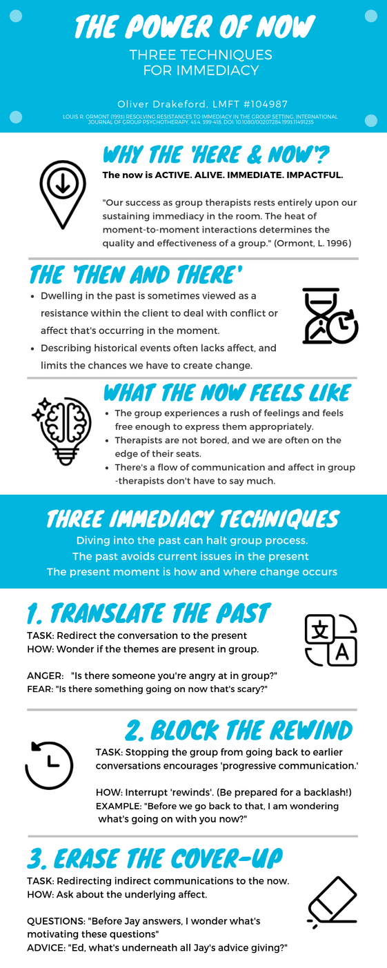 Techniques in Group Therapy- Immediacy and The Power Of Now.