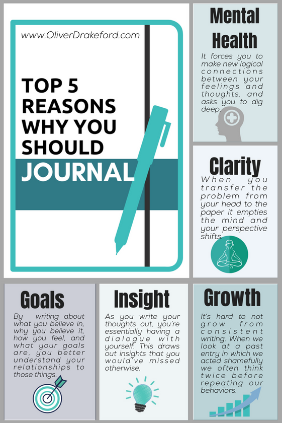 Top Five Reasons for Why You Should Journal