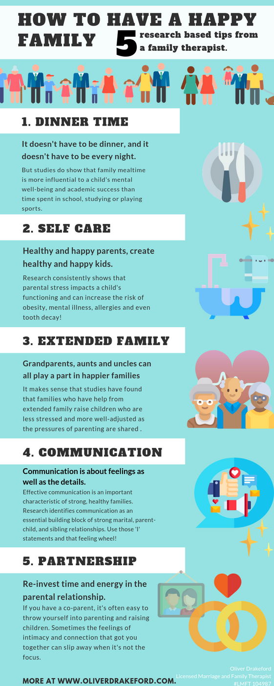5 Tips To Create A Happy Family from a Family Therapist.