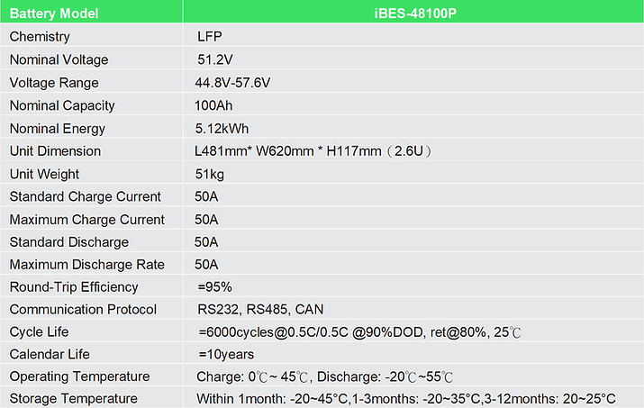 iBES-48100P Spec.png