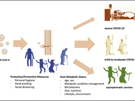 Individual risk management strategy for the COVID-19