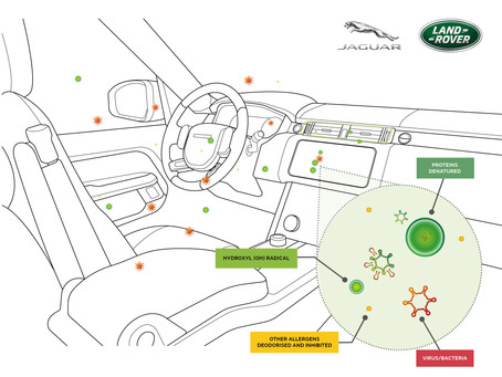 JAGUAR LAND ROVER'S FUTURE AIR PURIFICATION TECHNOLOGY PROVEN TO INHIBIT VIRUSES AND BACTERIA