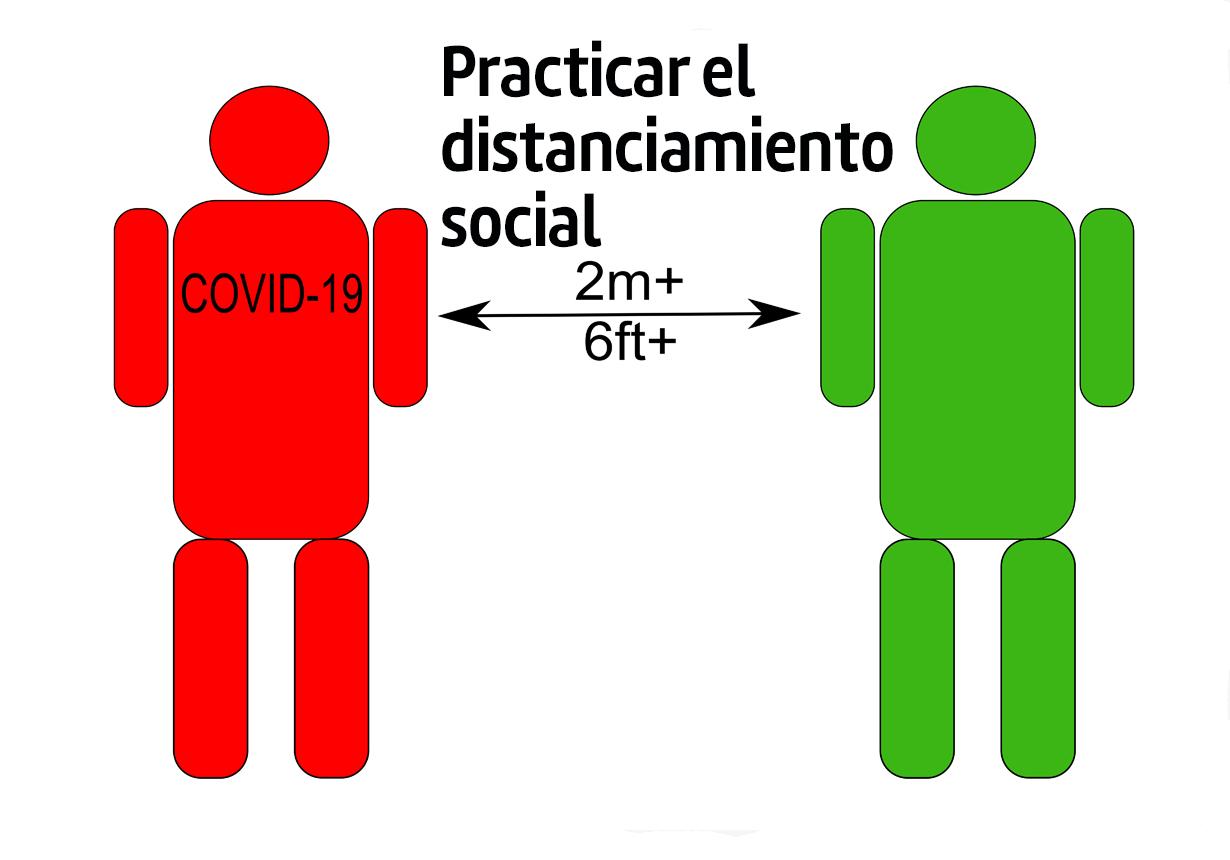 Covid Distanciamiento social