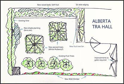 AlbertaTRAgarden-improvements.jpg