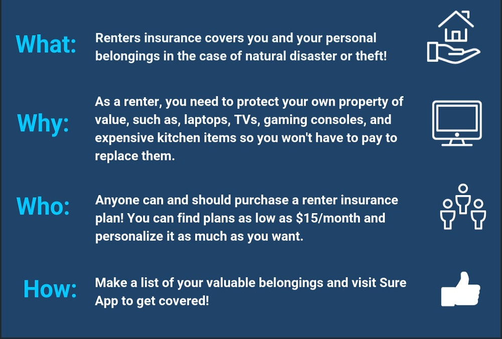Renters Insurance Protection