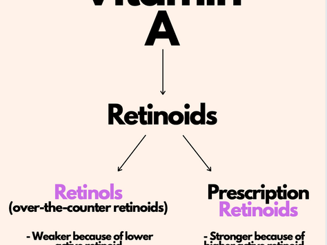 A Beginner's Guide to Using Retinol