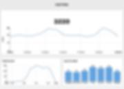 screencapture-dashboard-june20-analytics