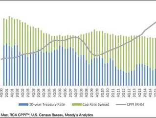 Interest Rate Risk and Real Estate