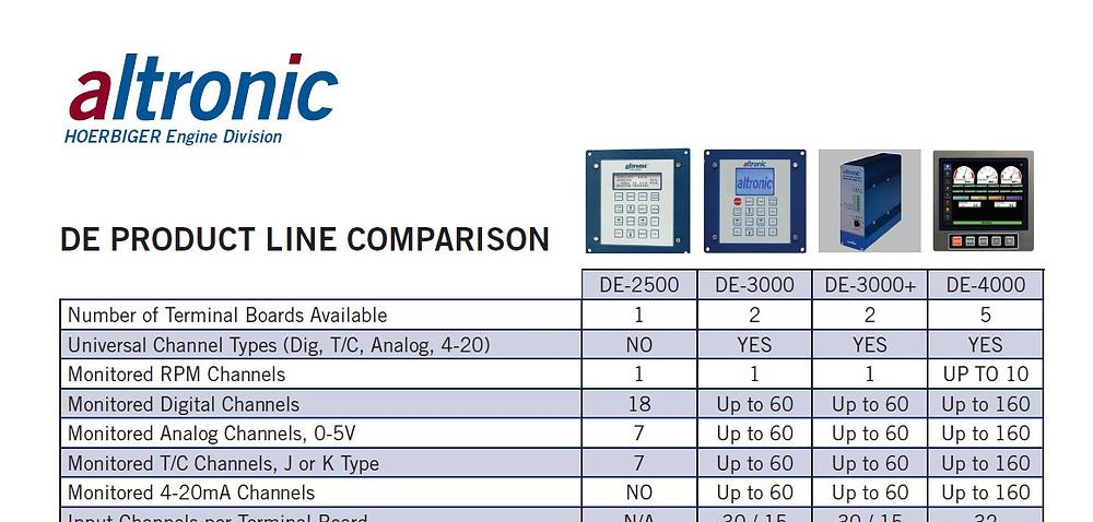 Altronic DE-2500 vs DE-3000 vs DE-4000