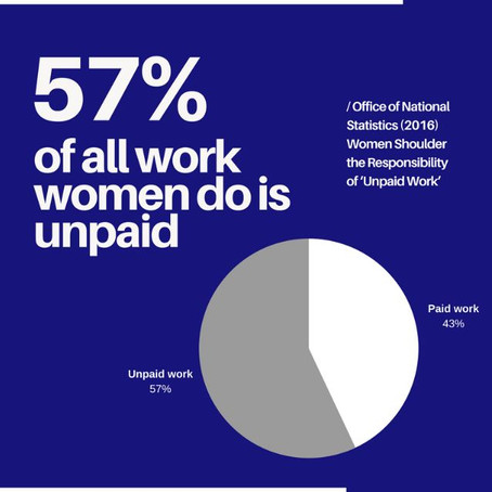 Why Does It Matter: Equal Pay and You