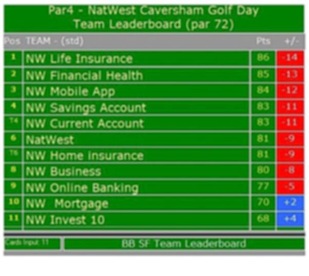 caversham natwest team.jpg
