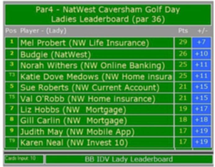 caversham natwest Lady.jpg