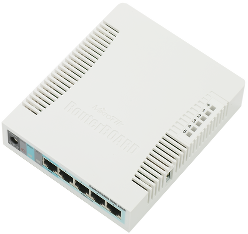 MikroTik Wireless RB951G-2HnD