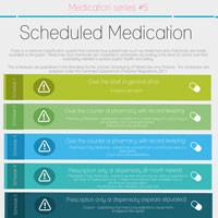 Scheduled Medication