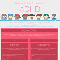 ADHD                                              (Attention-Deficit / Hyperactivity Disorder)