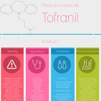 Tofranil. What you need to know.