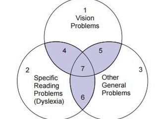 Behavioural Optometry, Dyslexia and Autism – Let's Get It Straight