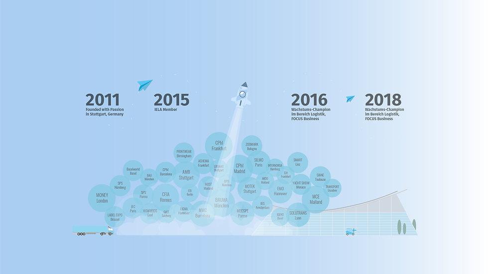 Timeline_Globalfast.jpg