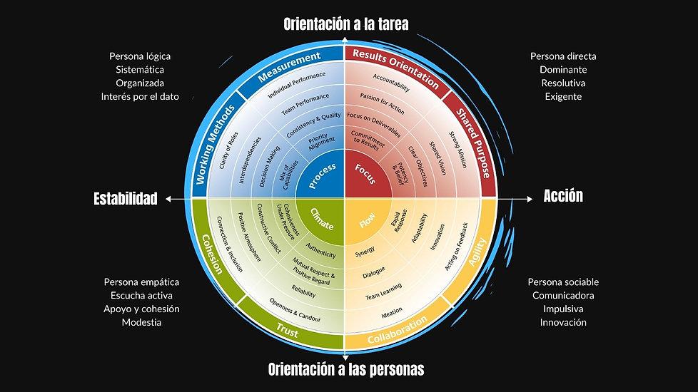 CÍRCULO disc.jpg