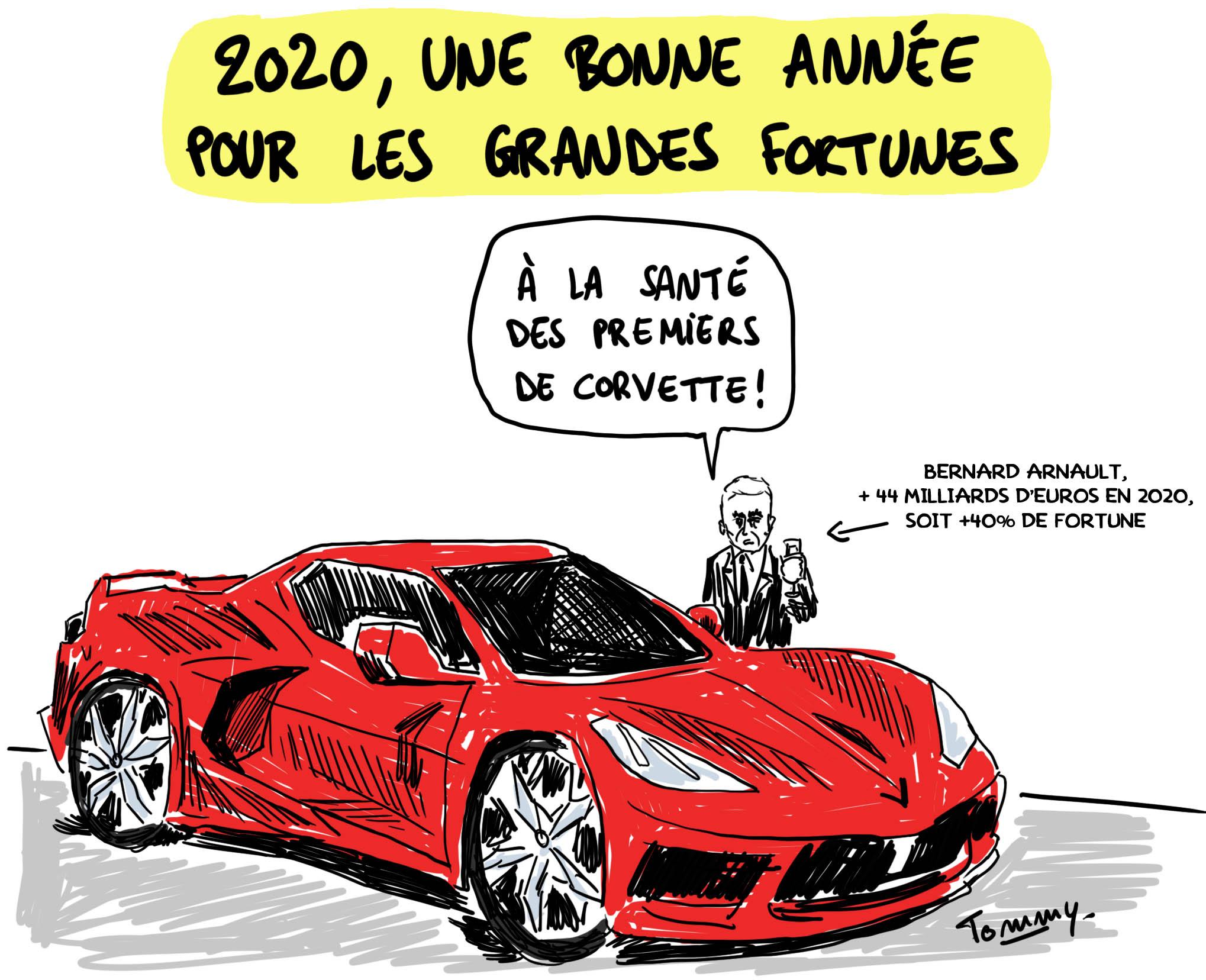 Grandes fortunes 2020