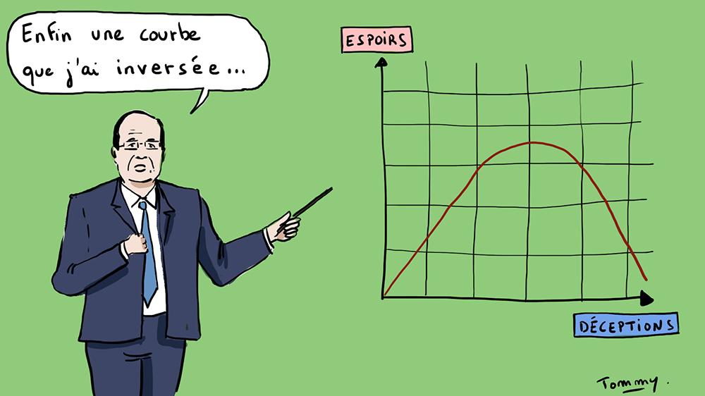 Hollande et l'écologie : le bilan
