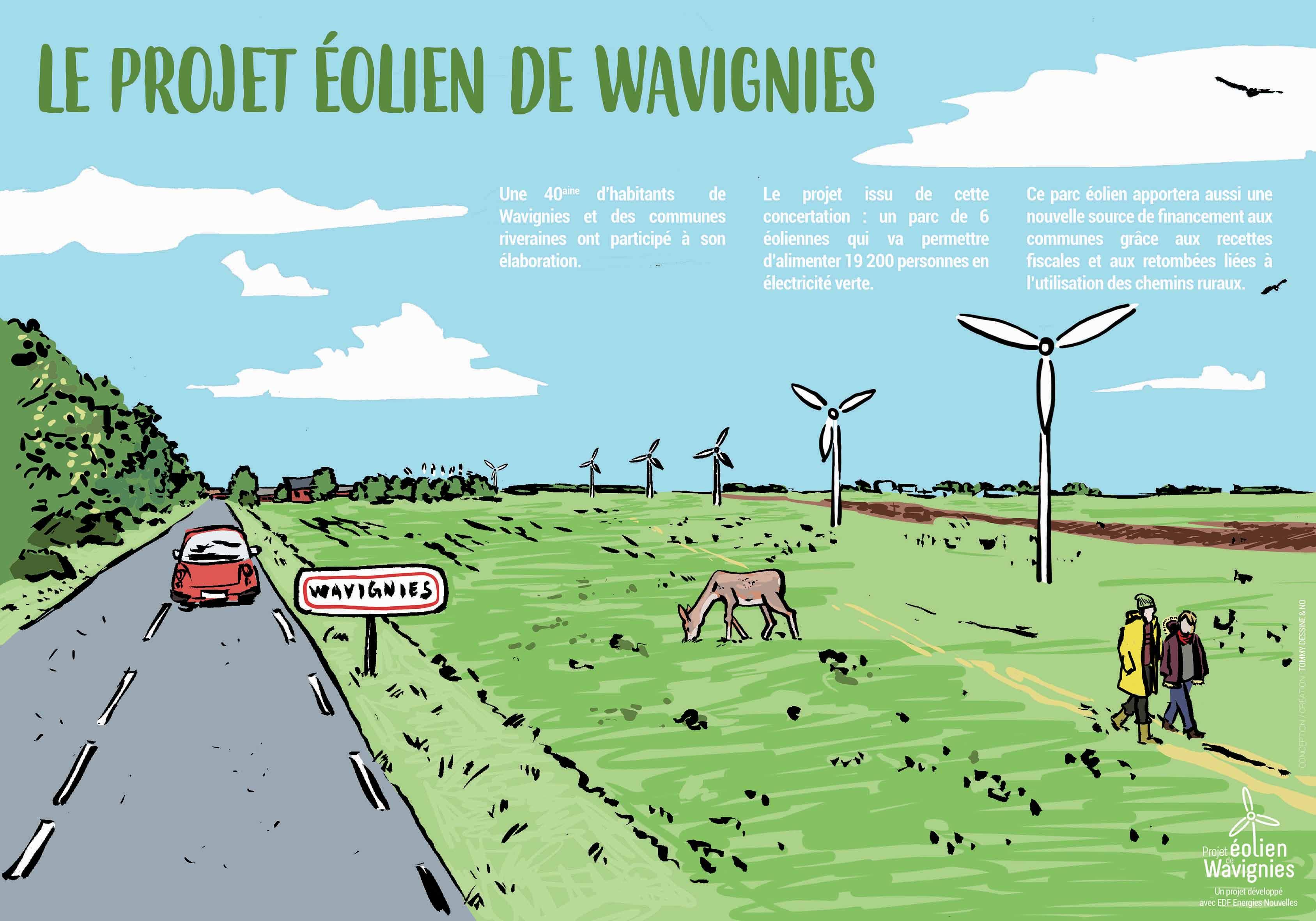 Projet éolien de Wavignies