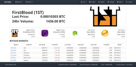 bitcoin xbt avanza