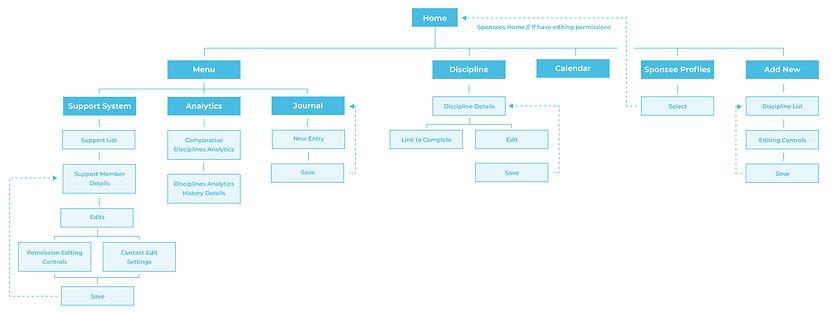 webprocess-31.jpg