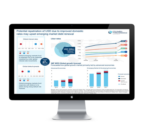 Presentation - Financial